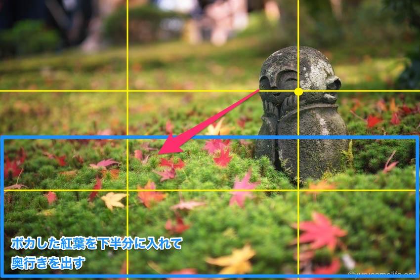 構図は被写体の目線を意識
