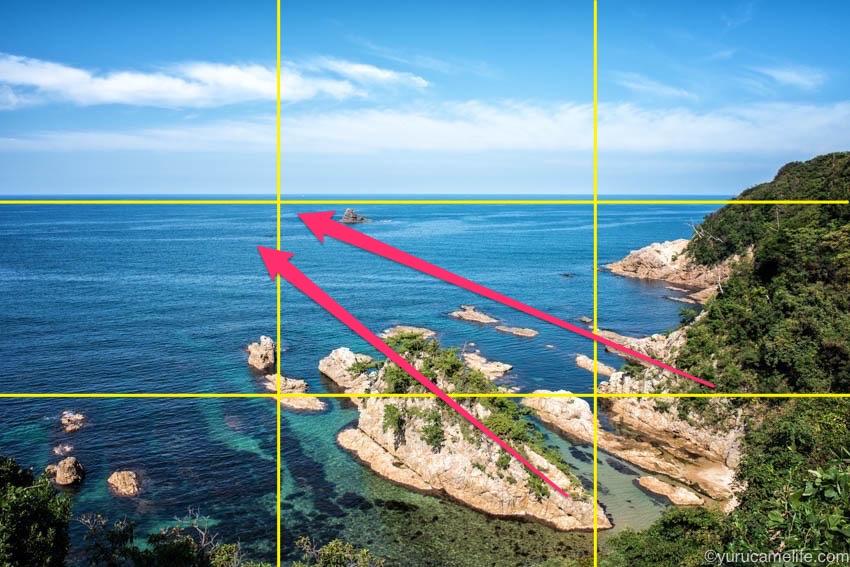 構図は被写体の向きを意識