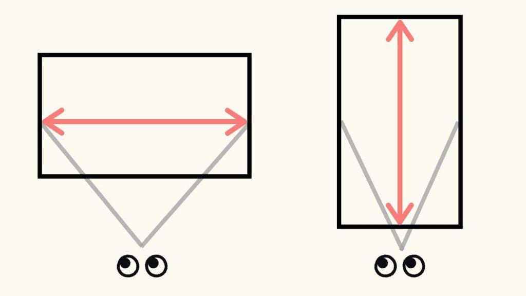 縦構図と横構図